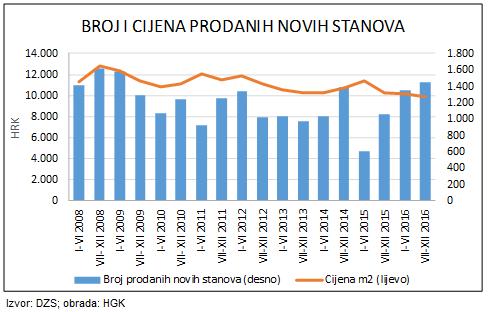 Hrvatska gospodarska komora