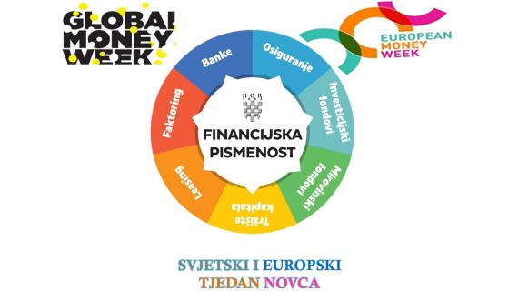 Predavanje Financijska pismenost u školama