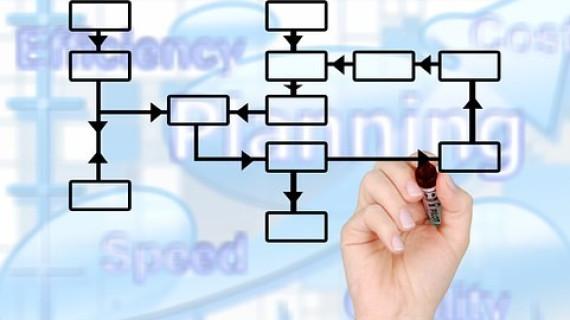 Prezentacija o poslovanju uz novu generaciju SAP alata